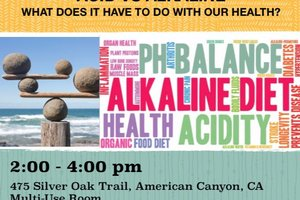 Wellness Corner - Acid vs Alkaline: Oct 20